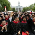 Top Business schools US News